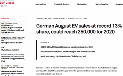 German August EV sales at record 13% share, could reach 250,000 for 2020