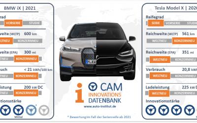 BMW iX (2021) vs. Tesla Model X (2020) | CAM-Vergleich