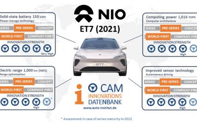 Nio ET7 (2021) | CAM Factsheet